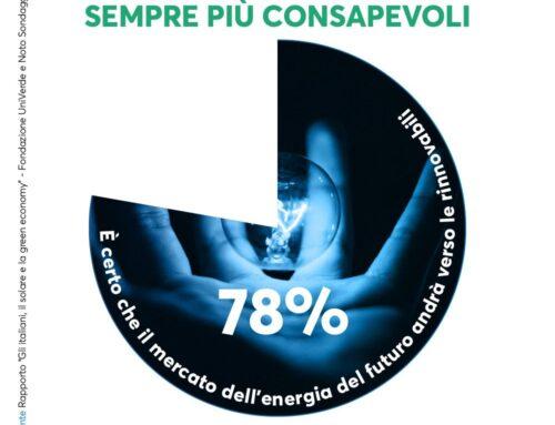 Energia verde: cresce la consapevolezza degli italiani